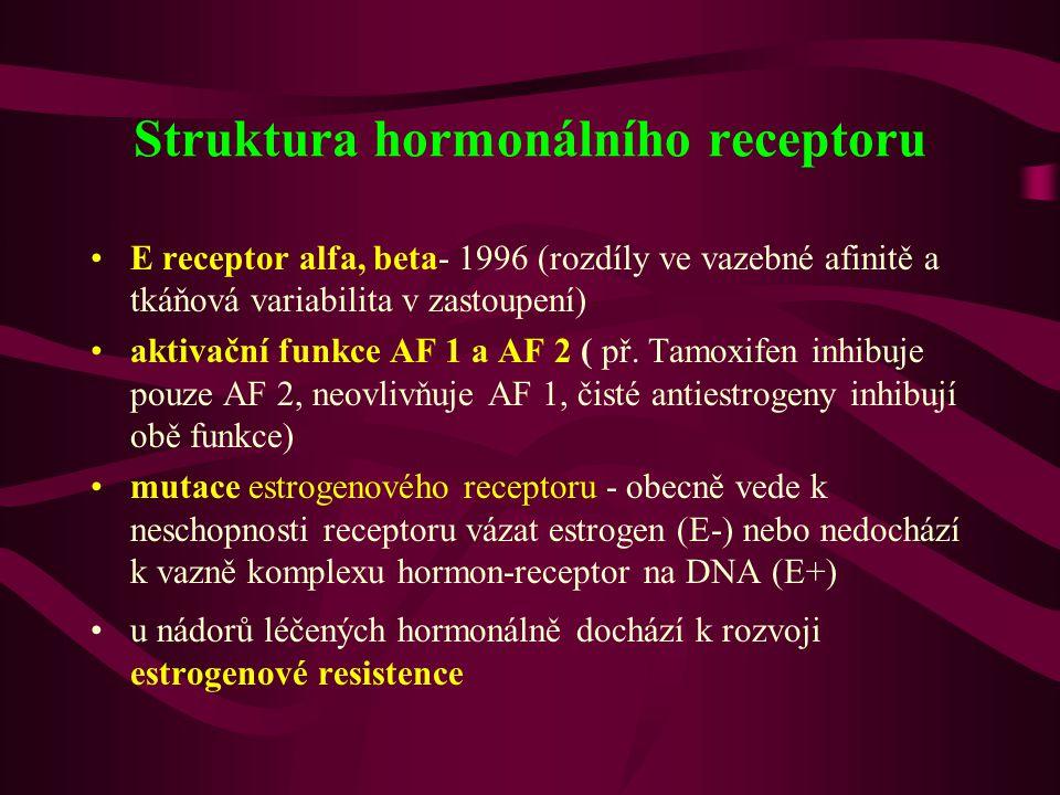 Struktura hormonálního receptoru