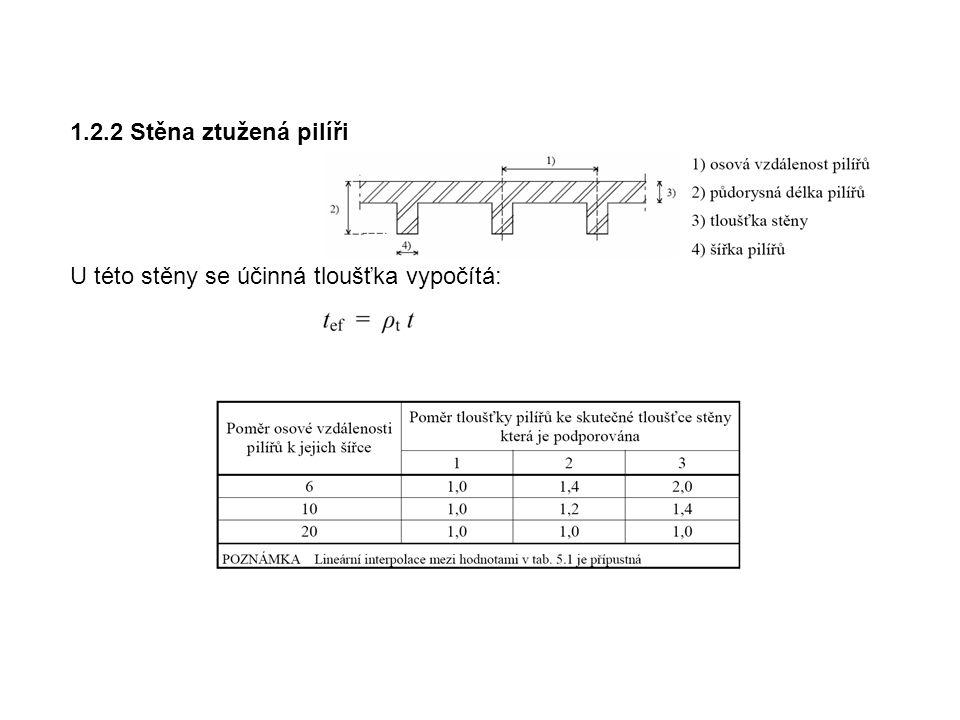1.2.2 Stěna ztužená pilíři U této stěny se účinná tloušťka vypočítá: