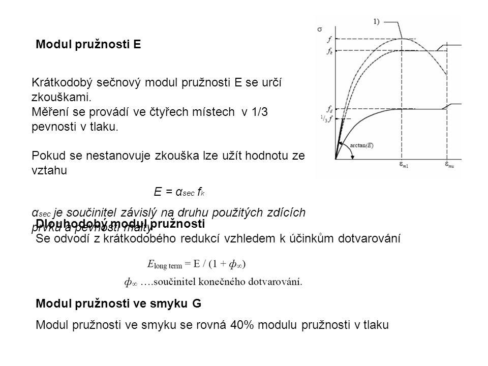 Modul pružnosti E Krátkodobý sečnový modul pružnosti E se určí zkouškami. Měření se provádí ve čtyřech místech v 1/3 pevnosti v tlaku.