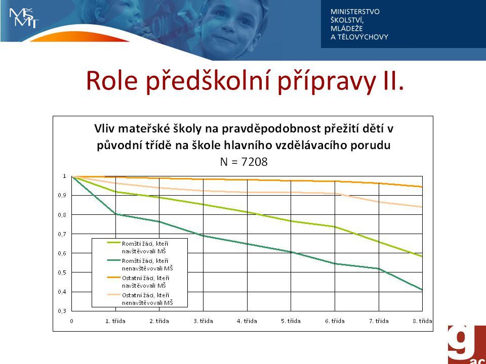 Role předškolní přípravy II.