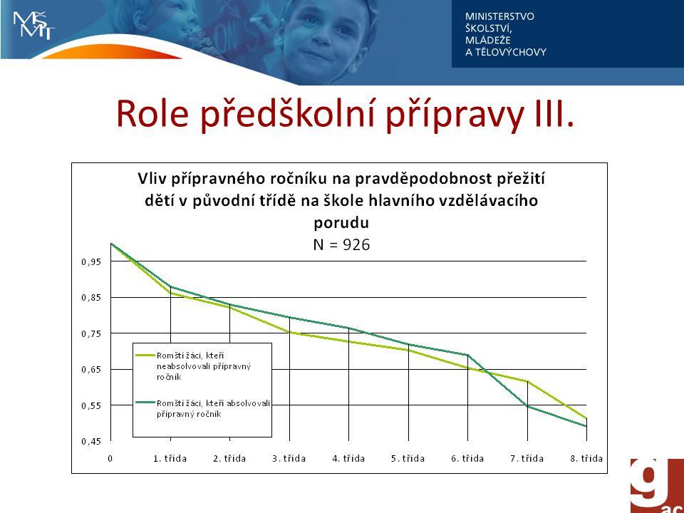 Role předškolní přípravy III.
