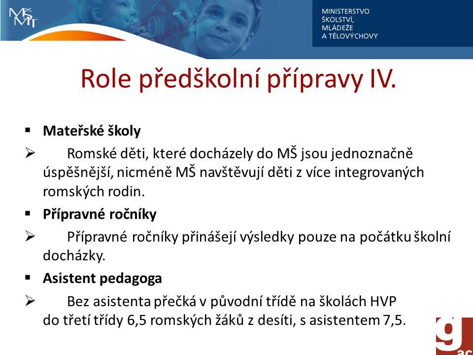 Role předškolní přípravy IV.