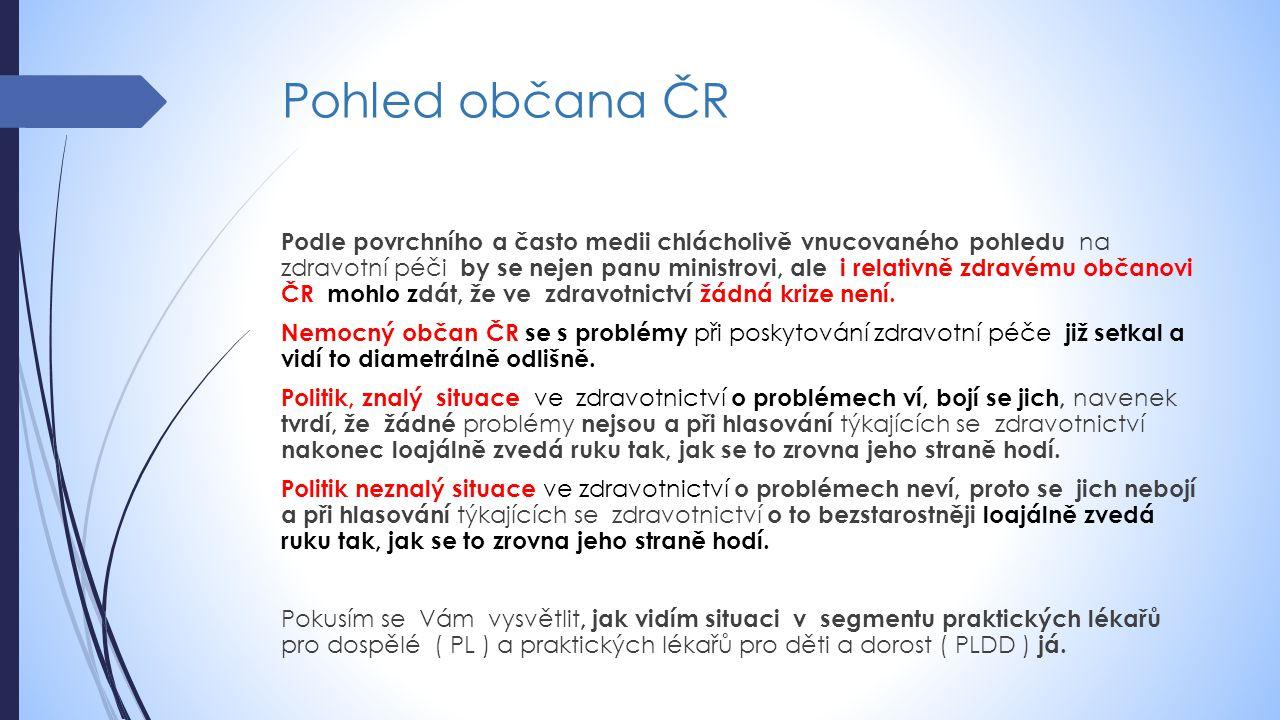 Pohled občana ČR
