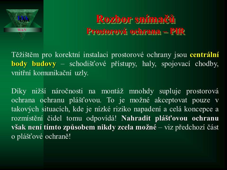 Rozbor snímačů Prostorová ochrana – PIR