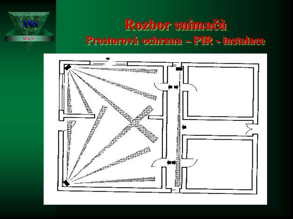 Rozbor snímačů Prostorová ochrana – PIR - instalace