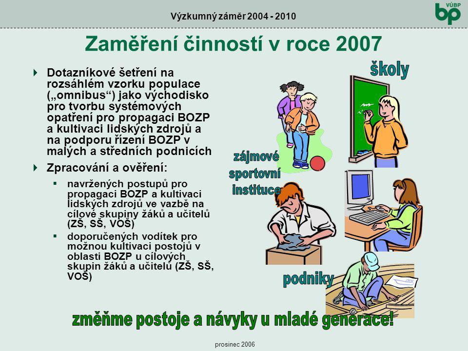 Zaměření činností v roce 2007