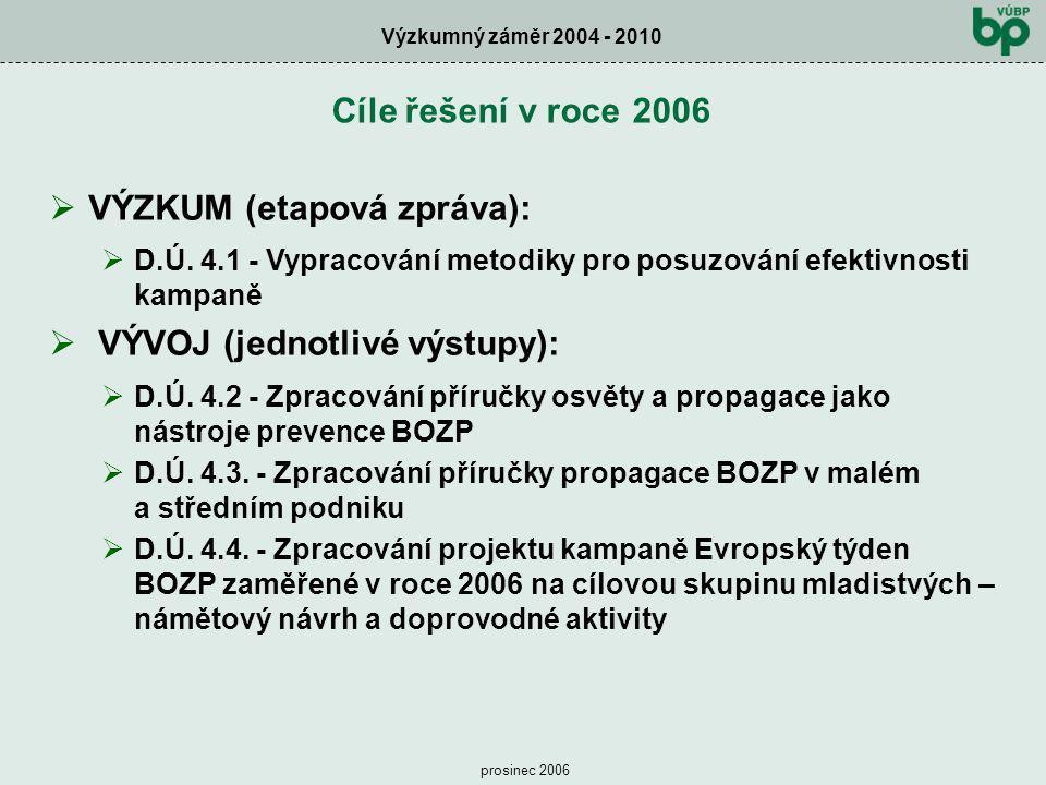 VÝZKUM (etapová zpráva):