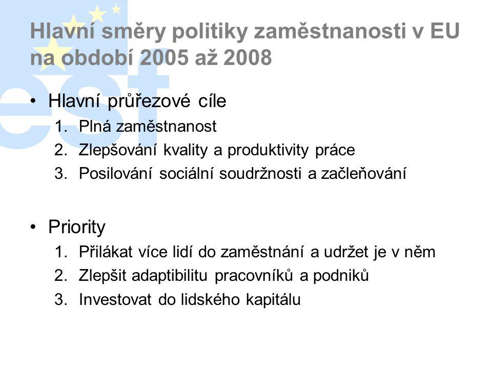 Hlavní směry politiky zaměstnanosti v EU na období 2005 až 2008