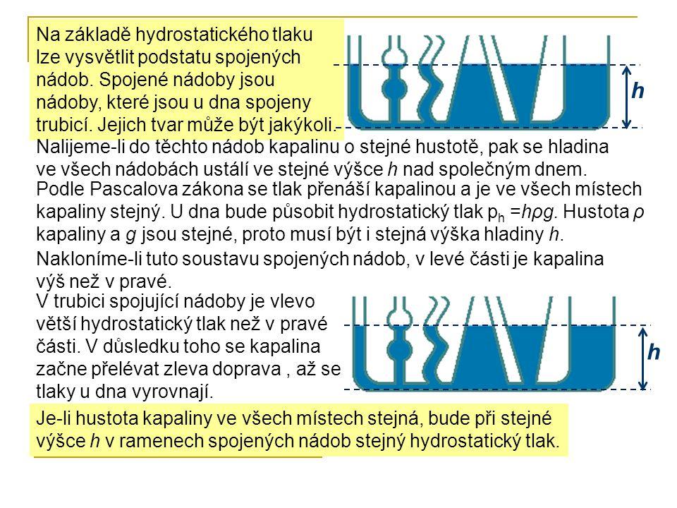 Na základě hydrostatického tlaku lze vysvětlit podstatu spojených nádob. Spojené nádoby jsou nádoby, které jsou u dna spojeny trubicí. Jejich tvar může být jakýkoli.