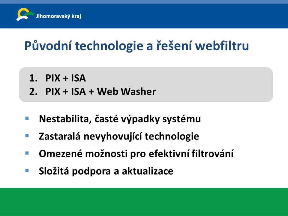 Původní technologie a řešení webfiltru