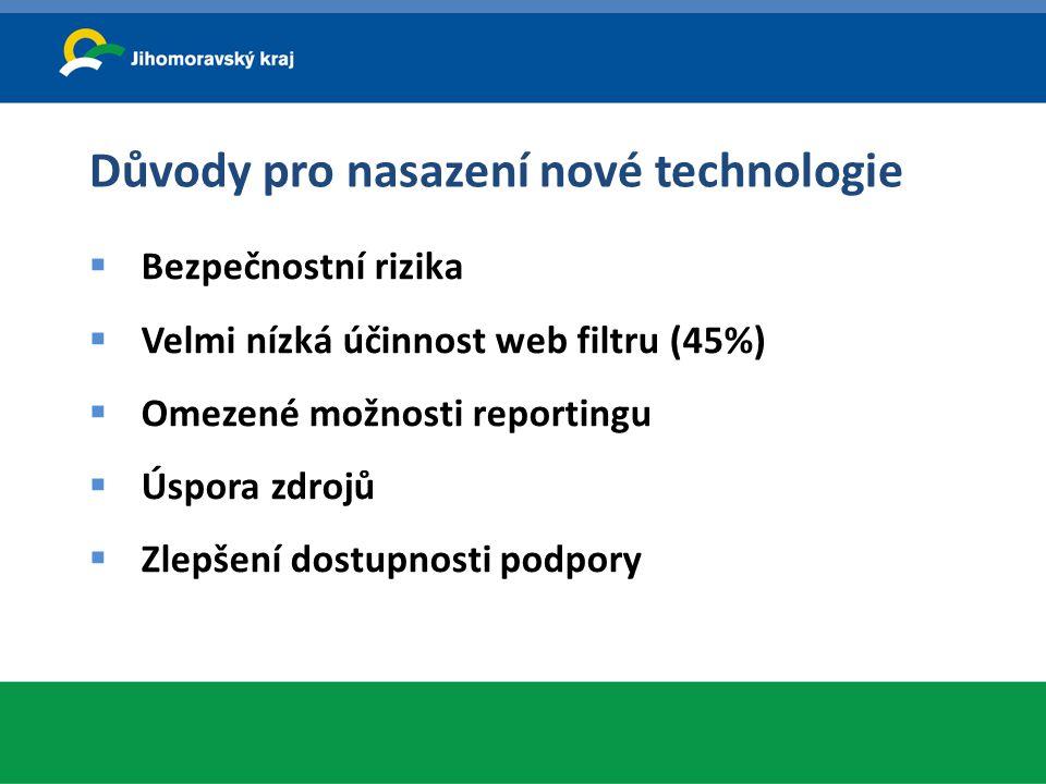 Důvody pro nasazení nové technologie