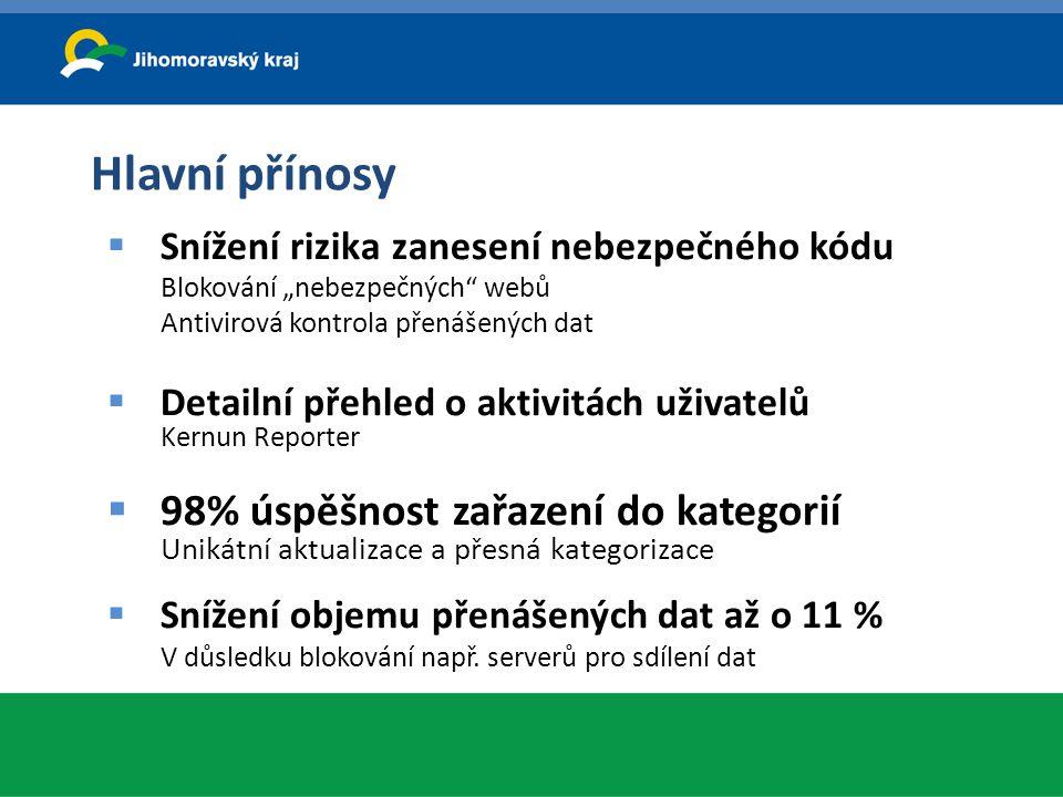 """Hlavní přínosy Snížení rizika zanesení nebezpečného kódu. Blokování """"nebezpečných webů. Antivirová kontrola přenášených dat."""