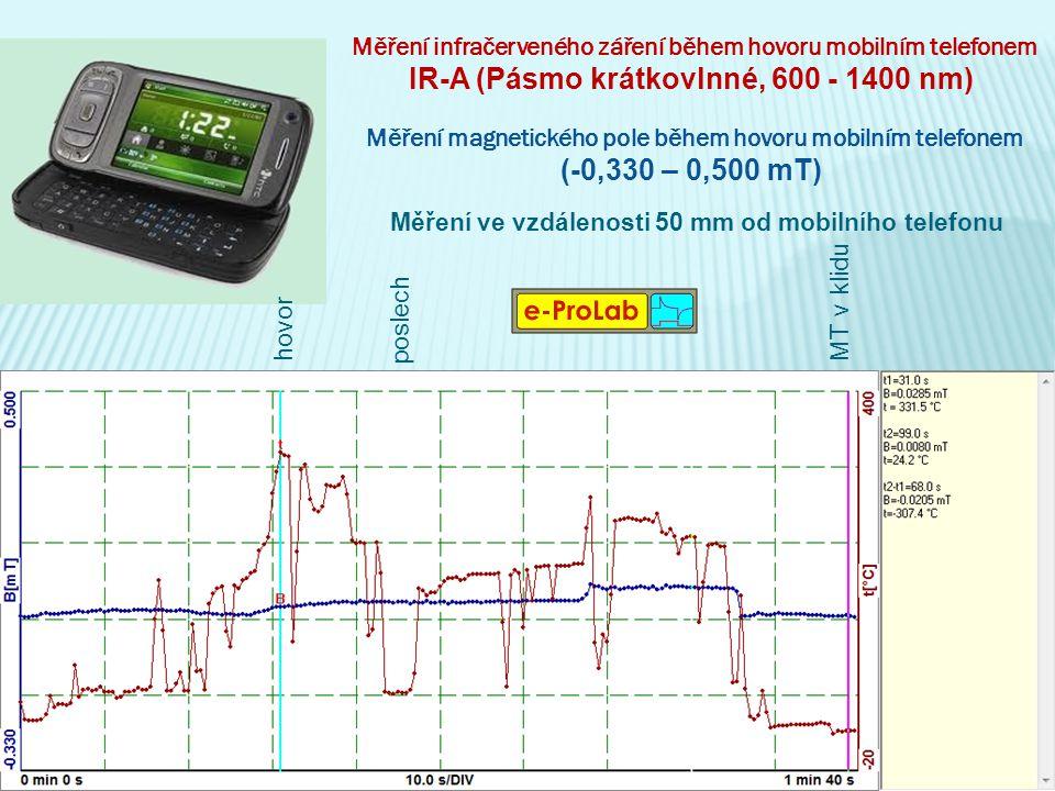 IR-A (Pásmo krátkovlnné, 600 - 1400 nm)