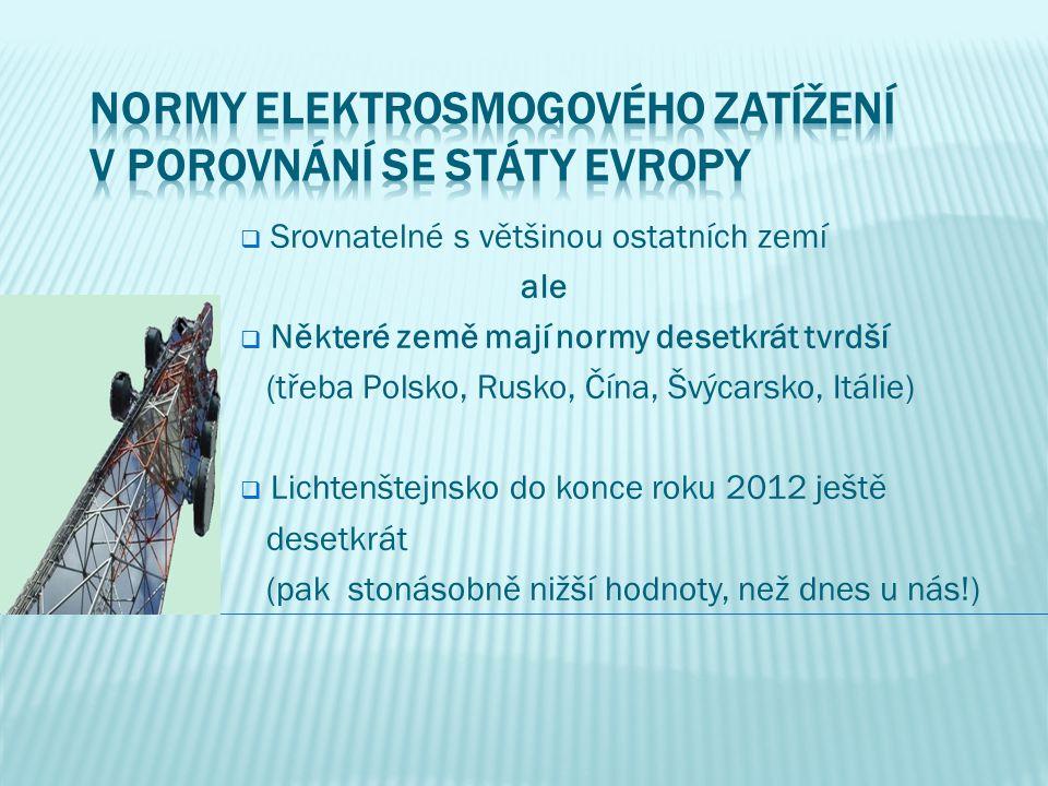 Normy elektrosmogového zatížení v porovnání se státy Evropy