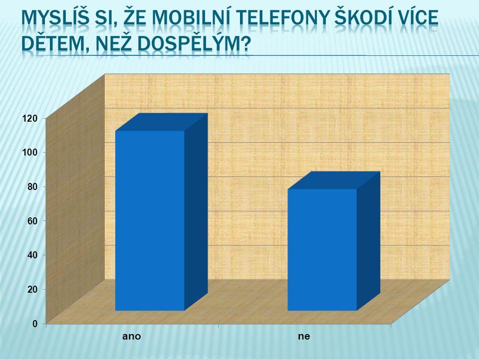 Myslíš si, že mobilní telefony škodí více dětem, než dospělým