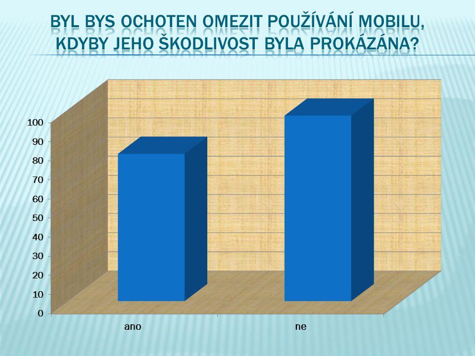 Byl bys ochoten omezit používání mobilu, kdyby jeho škodlivost byla prokázána