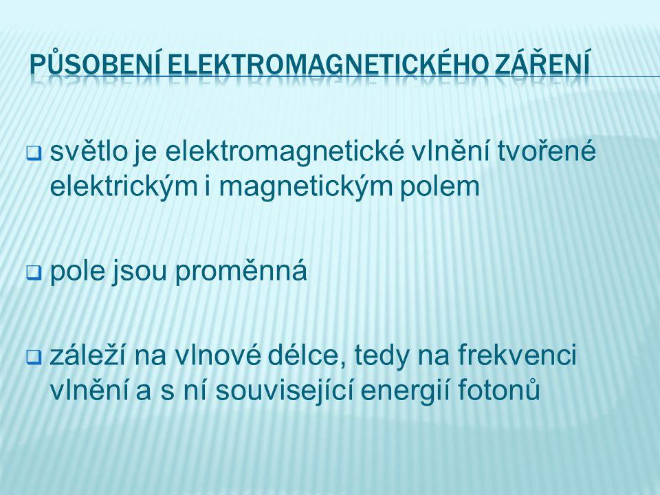 Působení elektromagnetického záření