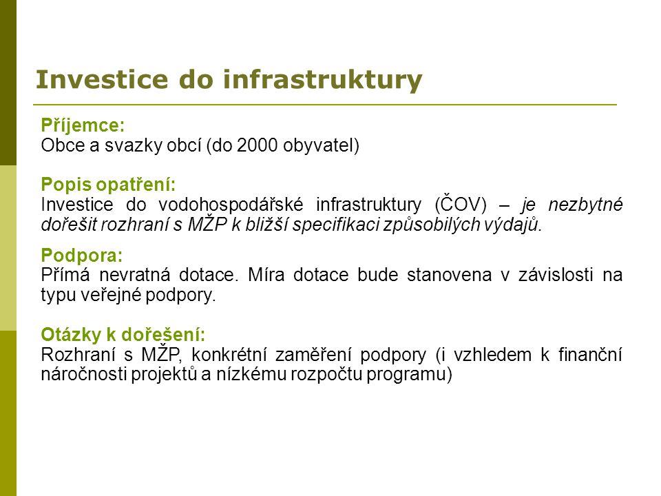 Investice do infrastruktury