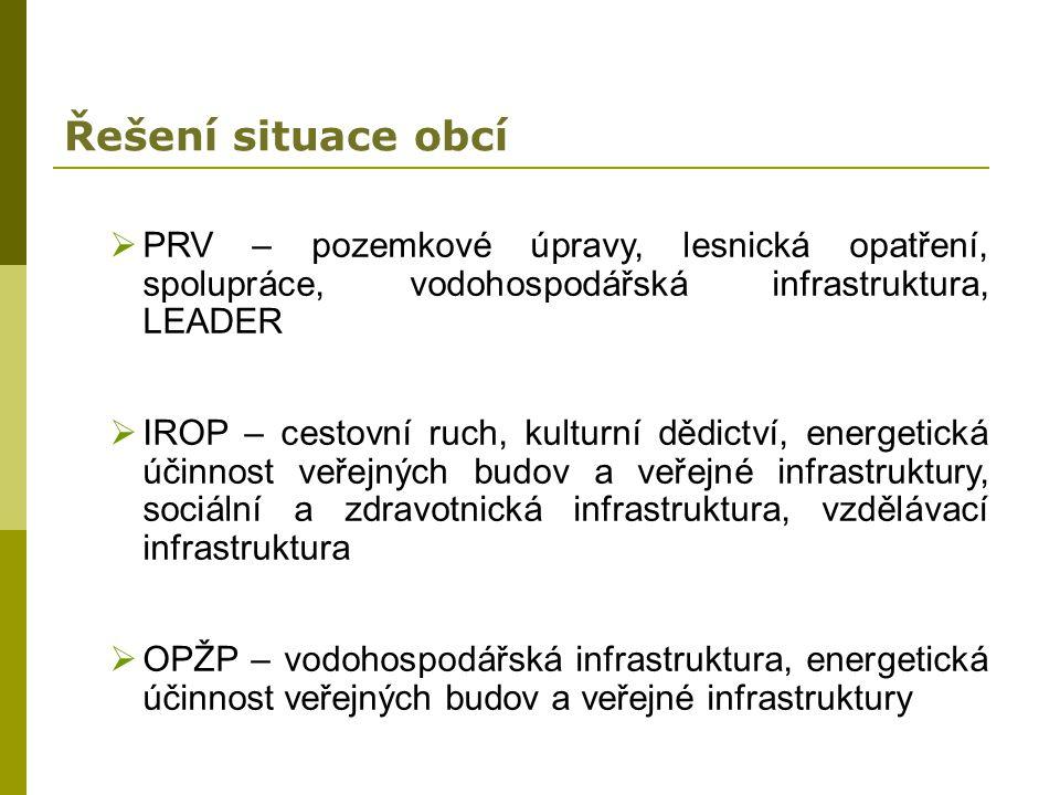Řešení situace obcí PRV – pozemkové úpravy, lesnická opatření, spolupráce, vodohospodářská infrastruktura, LEADER.