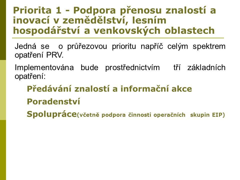 Priorita 1 - Podpora přenosu znalostí a inovací v zemědělství, lesním hospodářství a venkovských oblastech