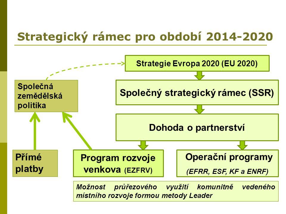 Strategický rámec pro období 2014-2020