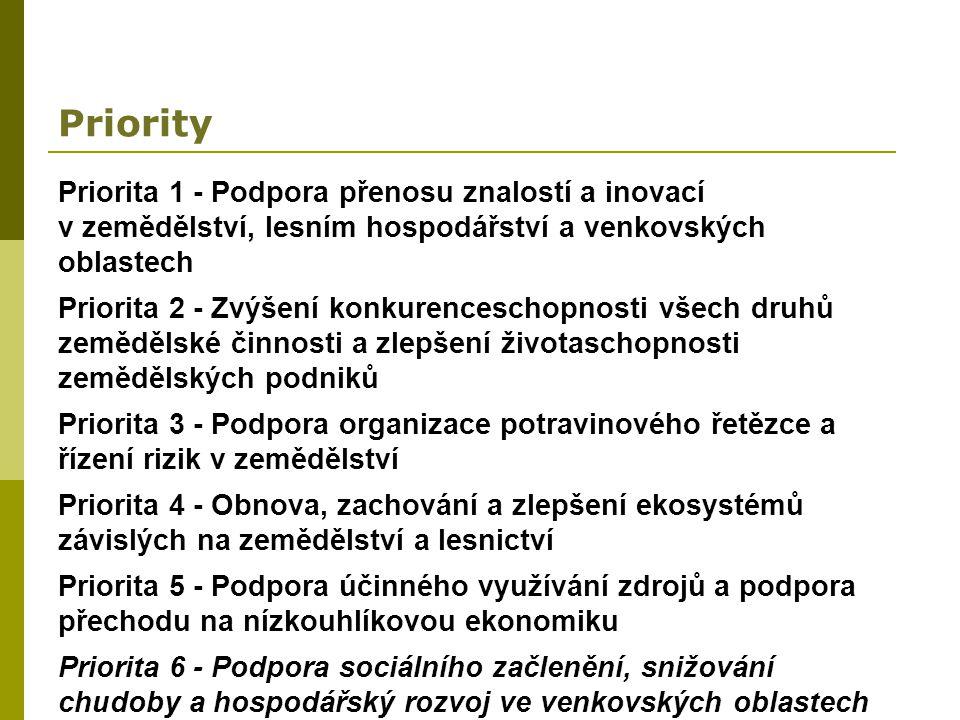 Priority Priorita 1 - Podpora přenosu znalostí a inovací v zemědělství, lesním hospodářství a venkovských oblastech.