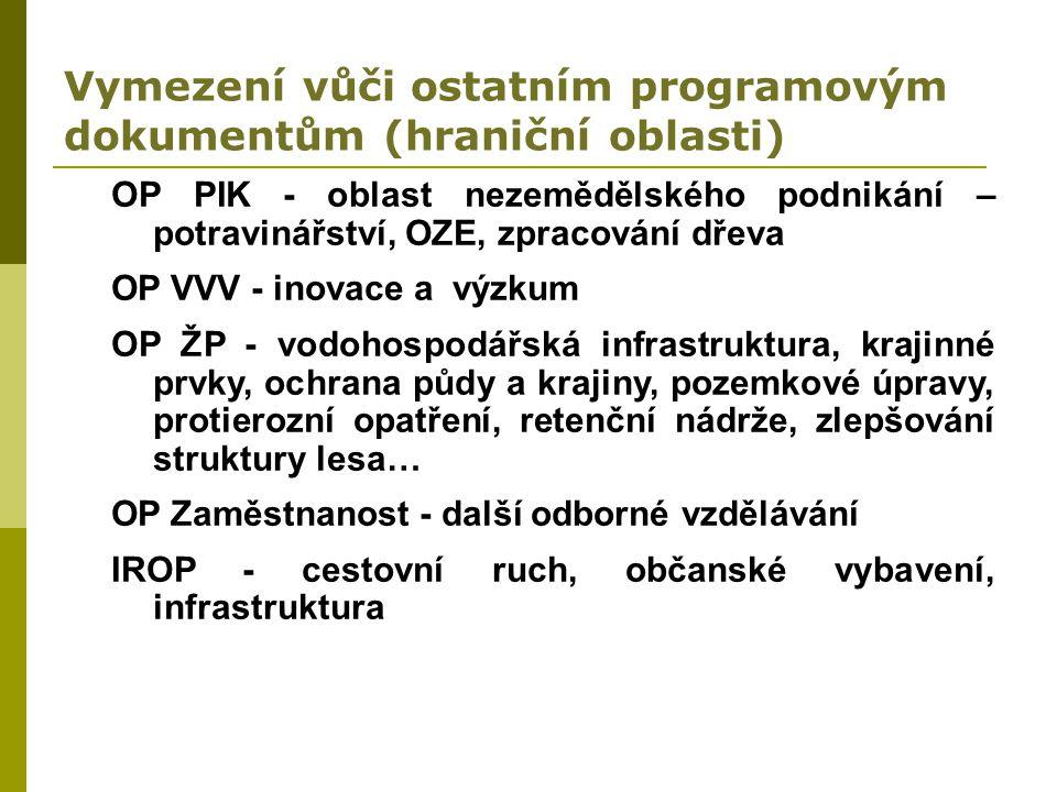Vymezení vůči ostatním programovým dokumentům (hraniční oblasti)