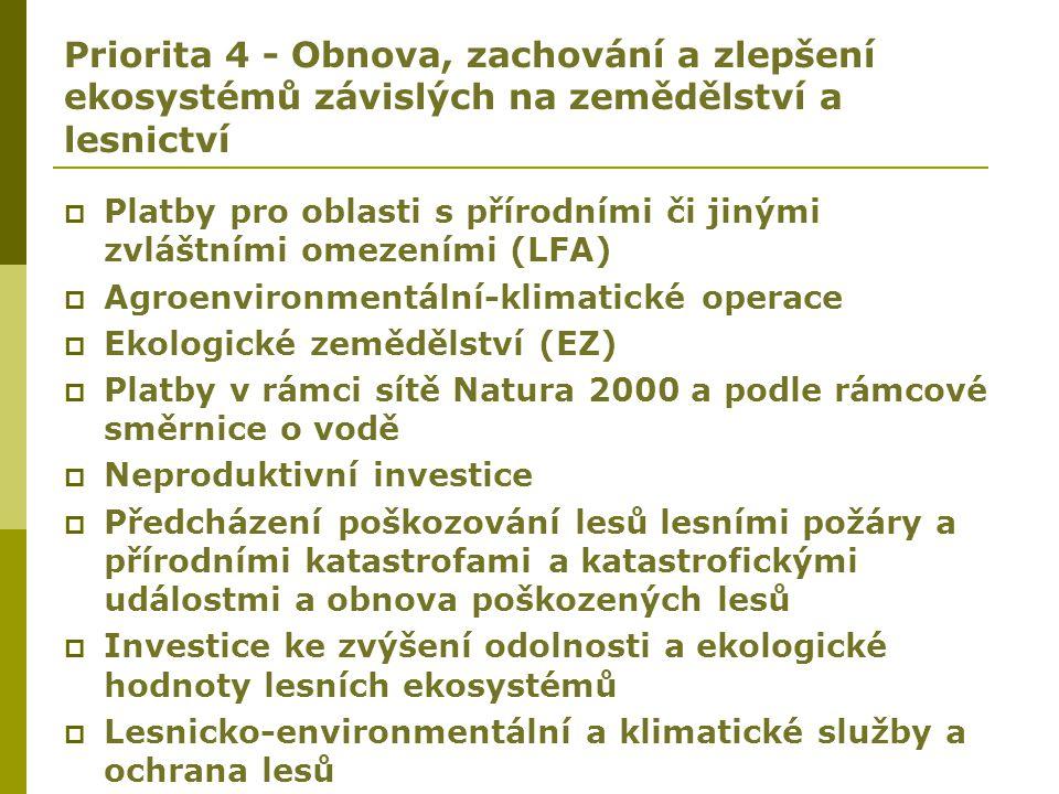 Platby pro oblasti s přírodními či jinými zvláštními omezeními (LFA)