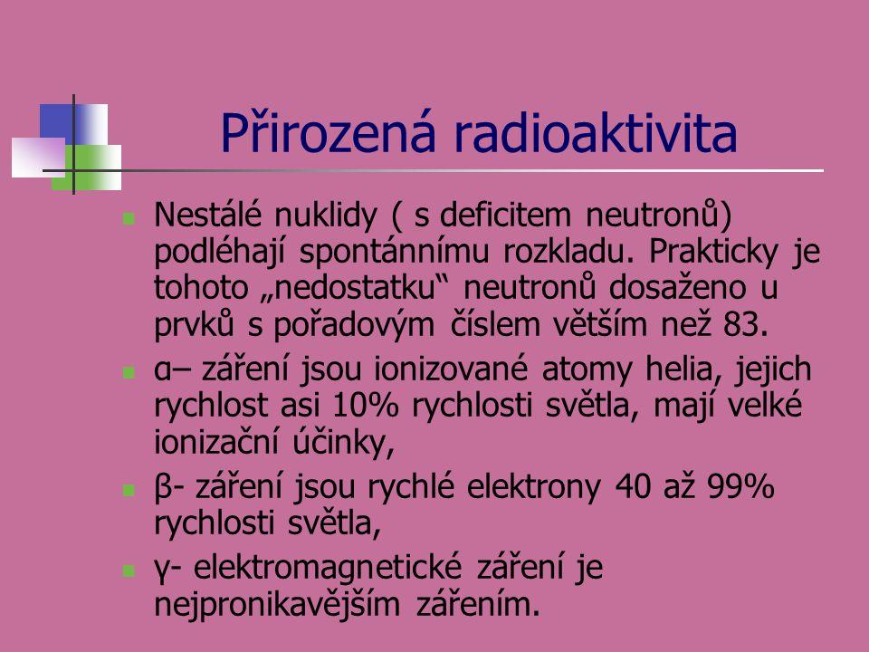 Přirozená radioaktivita