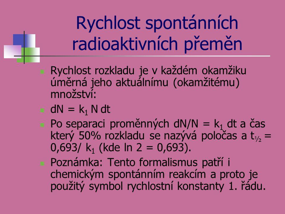Rychlost spontánních radioaktivních přeměn