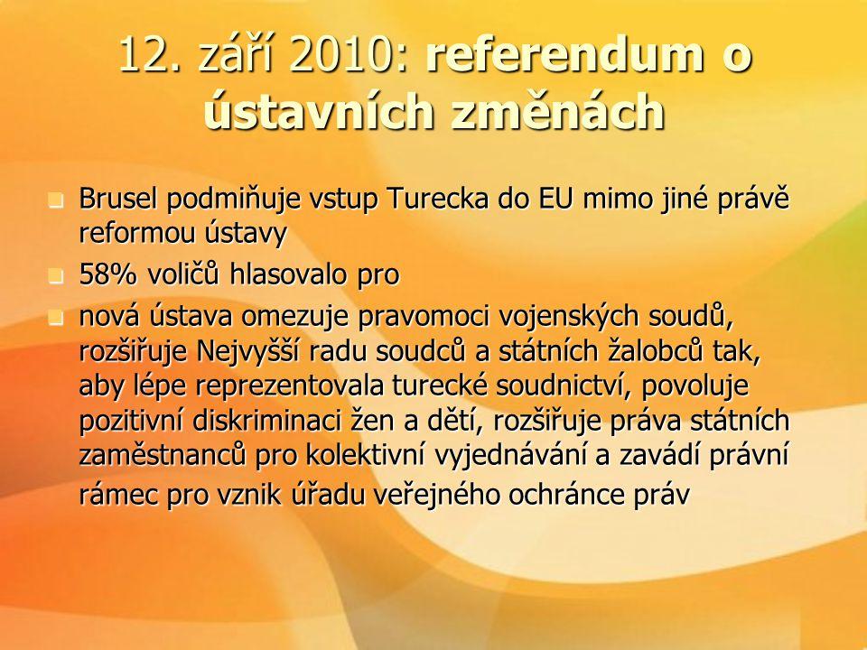 12. září 2010: referendum o ústavních změnách