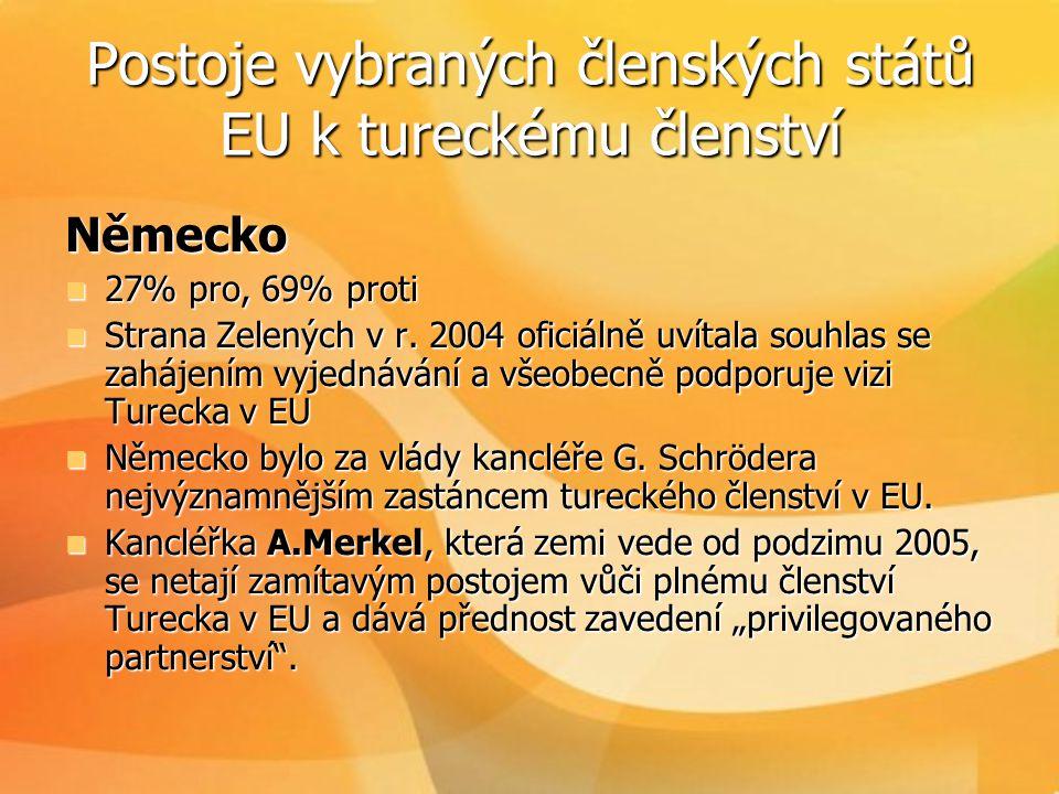 Postoje vybraných členských států EU k tureckému členství