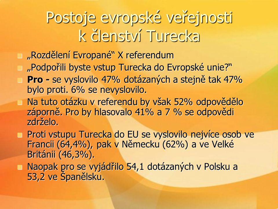 Postoje evropské veřejnosti k členství Turecka