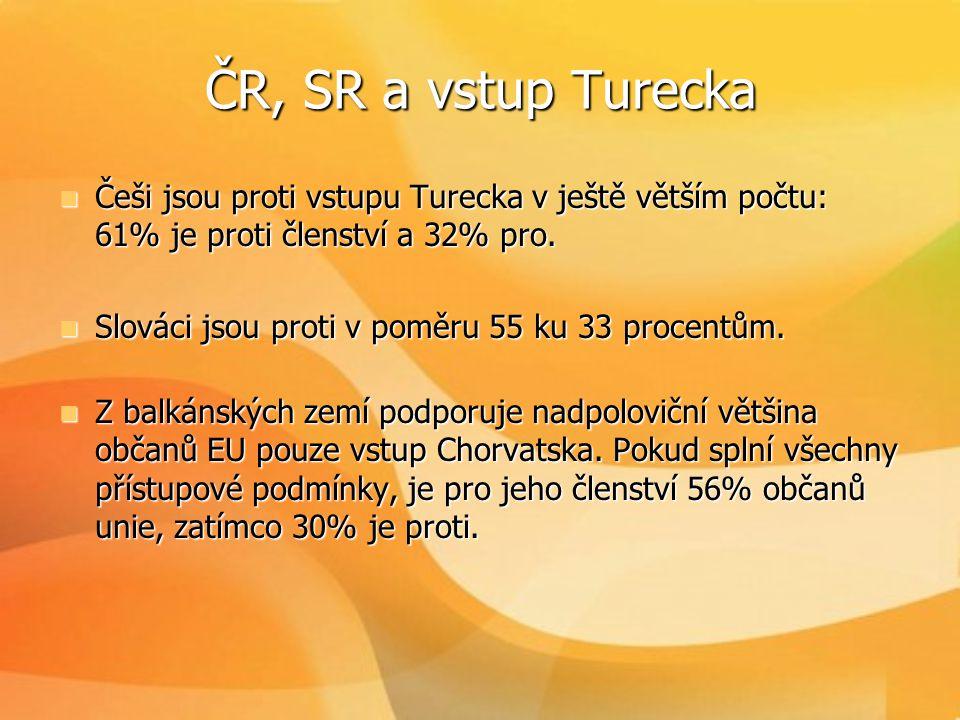 ČR, SR a vstup Turecka Češi jsou proti vstupu Turecka v ještě větším počtu: 61% je proti členství a 32% pro.