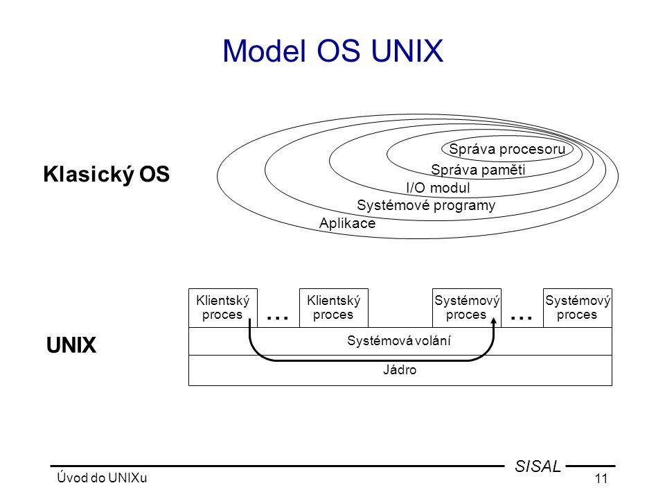 Model OS UNIX ... ... Klasický OS UNIX Správa procesoru Správa paměti