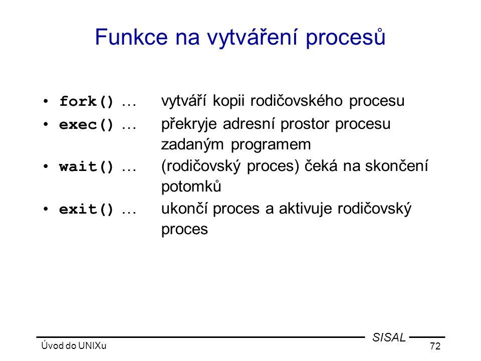 Funkce na vytváření procesů