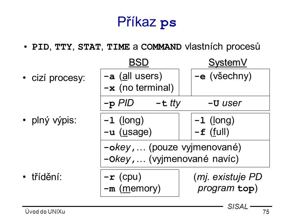 Příkaz ps PID, TTY, STAT, TIME a COMMAND vlastních procesů BSD SystemV