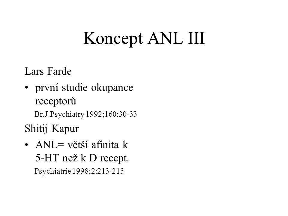 Koncept ANL III Lars Farde první studie okupance receptorů