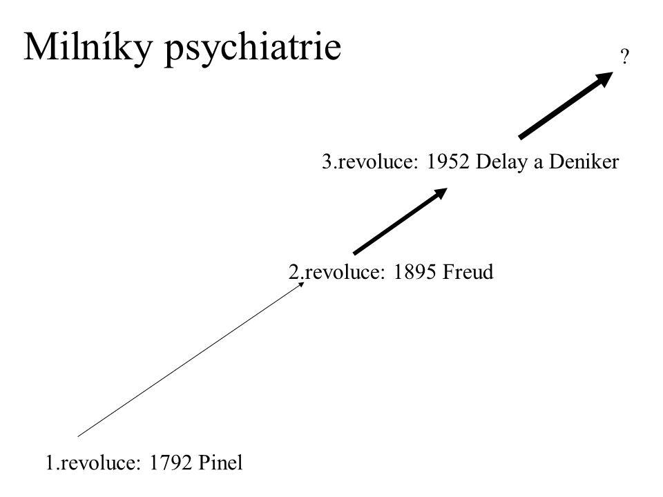 Milníky psychiatrie 3.revoluce: 1952 Delay a Deniker