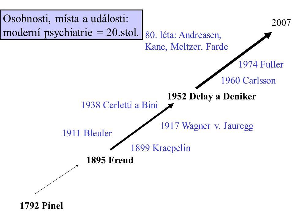 Osobnosti, místa a události: moderní psychiatrie = 20.stol.