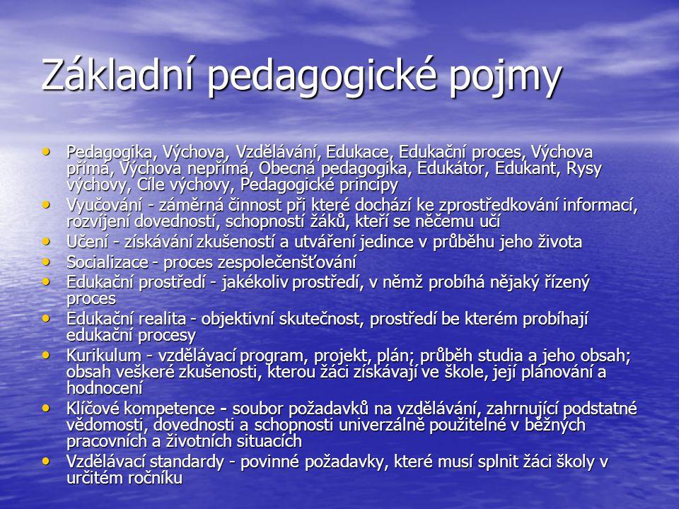 Základní pedagogické pojmy