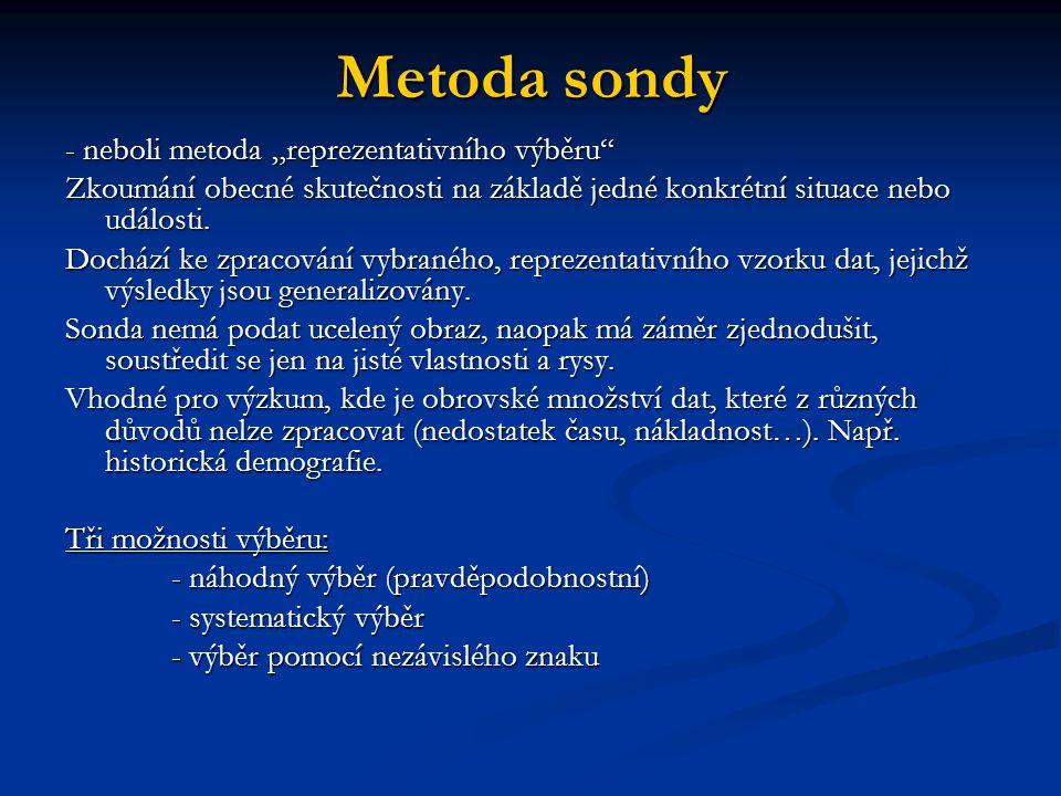 """Metoda sondy - neboli metoda """"reprezentativního výběru"""