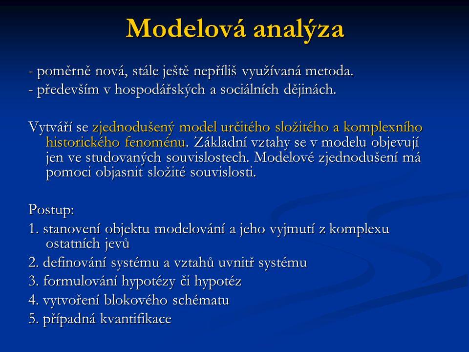 Modelová analýza - poměrně nová, stále ještě nepříliš využívaná metoda. - především v hospodářských a sociálních dějinách.