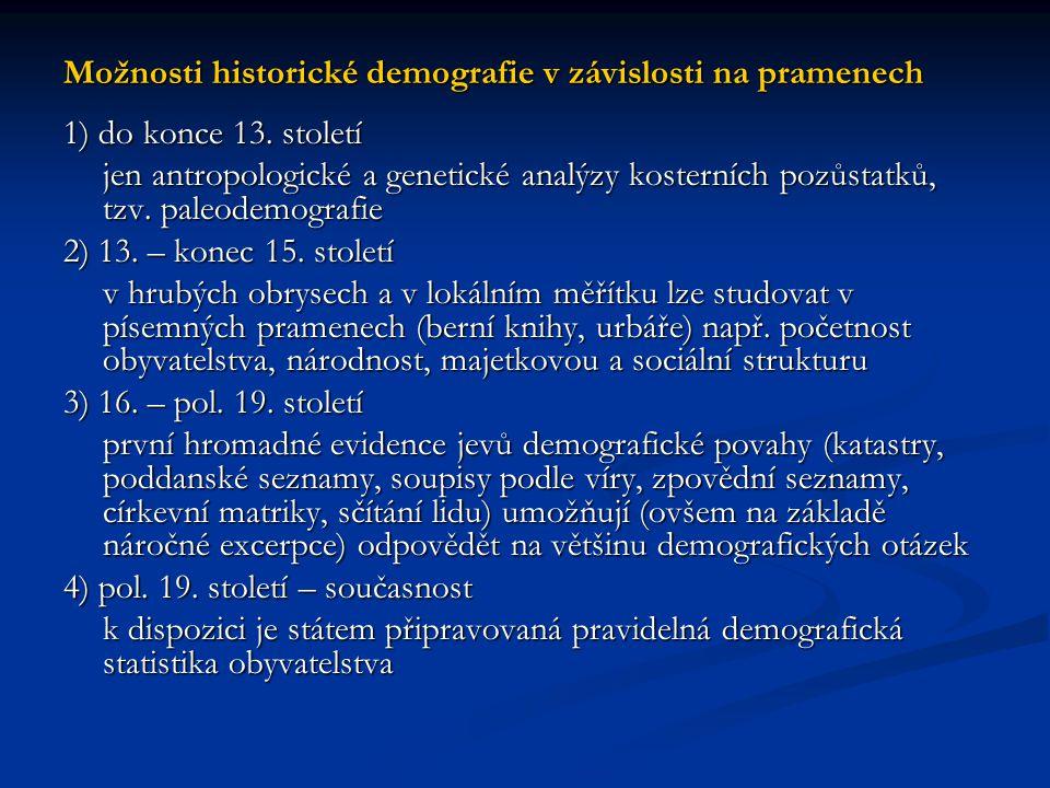 Možnosti historické demografie v závislosti na pramenech
