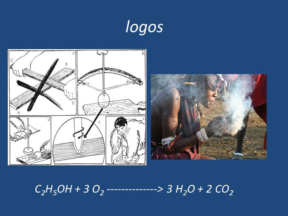 logos C2H5OH + 3 O2 --------------> 3 H2O + 2 CO2