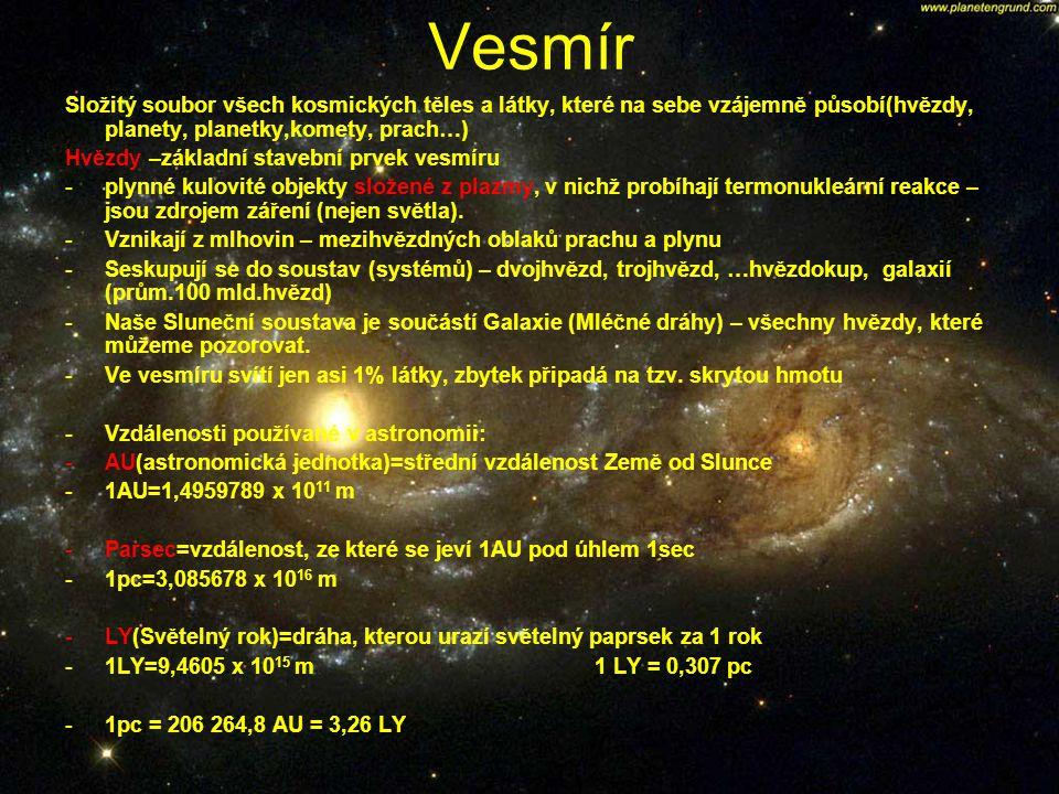 Vesmír Složitý soubor všech kosmických těles a látky, které na sebe vzájemně působí(hvězdy, planety, planetky,komety, prach…)