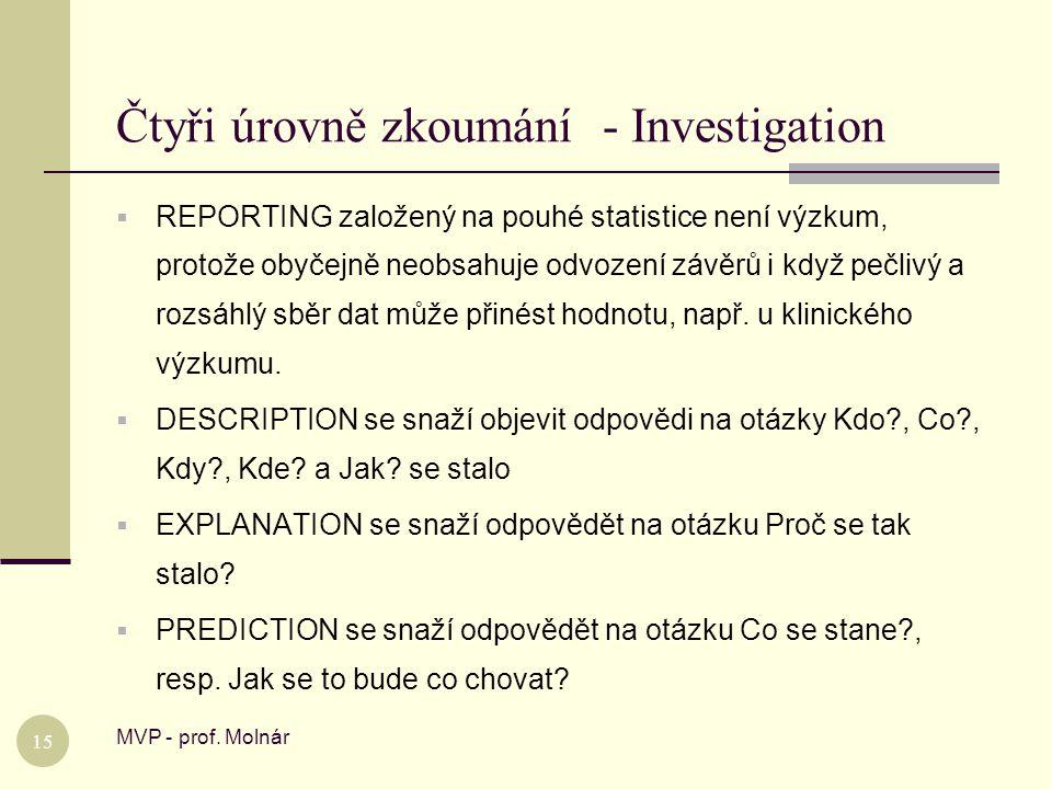 Čtyři úrovně zkoumání - Investigation