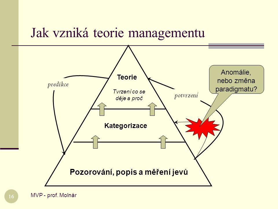 Jak vzniká teorie managementu