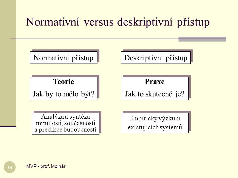 Normativní versus deskriptivní přístup