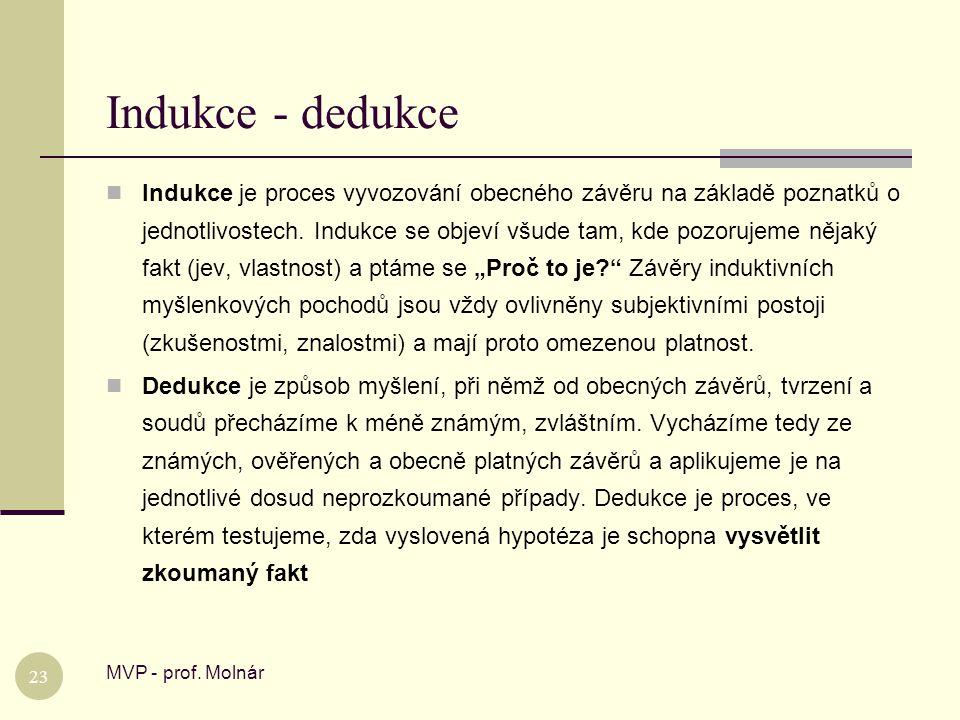 Indukce - dedukce